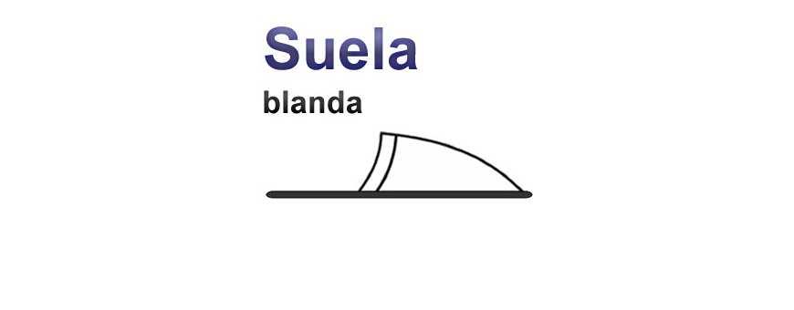 Chanclas Suela Blanda